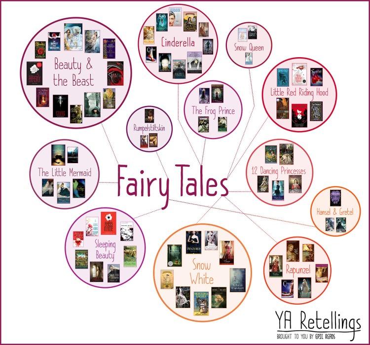 Love Each Other When Two Souls: Fairy Tale Retellings