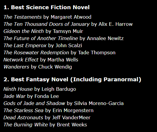 dragon award novel finalists - The State of SFF – September 2020